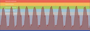Profil de la course de Rocq-Recquignies