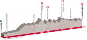 Le parcours de l'Etape du Tour 2011 dans le Massif Central