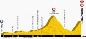 Le parcours de l'Etape du Tour 2014